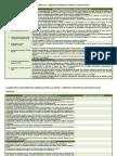Planillas para diseño de la Programación Didáctica según competencias básicas en ESO