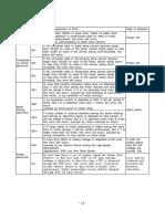 error_mode.pdf
