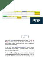 Analisis FODA.xls