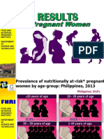 Nutritional Status of Pregnant and Lactating Women 2013