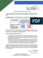 Niveles de Ruido - Lima Metropolitana - 2016 - Ricardo Carrasco Francia