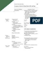 Asignacion de parametros de Validacion.pdf