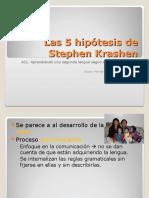 Las cinco hipótesis de Krashen