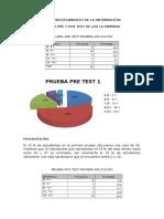 Resultados Del Procesamiento de La Información