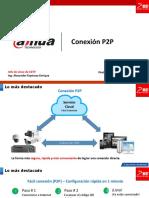 Conexión P2P en DVR y NVR Dahua