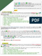 Final Summary Cheatsheet