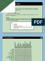 IV Drug Compatibility Chart of selected meds.pdf