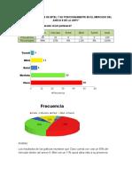 Investigación de Mercado Villareal