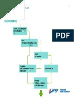 Risk Assessment Process Flow.pptx_v2