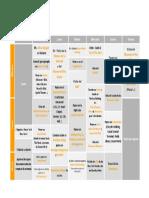 Itinerario-de-visitas-7-días-Cultural.pdf