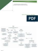 Mapa conceptual biología