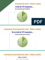 Encuesta_Percepeción_de_Centro_15-16_-_Padres_1