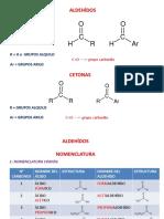 Aldehidos y Cetonas 2015