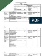Planificacion Matematica 2 Basico Unidad 2