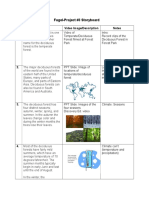 fugel biomesstoryboard docx  1   1