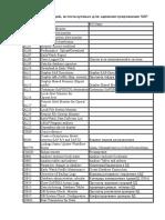 Список транзакций, используемых для администрирования SAP.docx