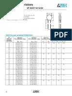 Zinc Oxide Varistors.pdf