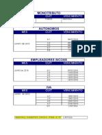 Boletín Impositivo - Julio 2016