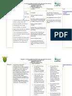 tabla comparativa de aplicaciones