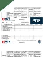 Criterios de Evaluación Endodoncia III 3ra Semana