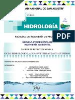 Cuestionario de Hidrología