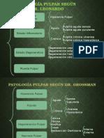Clasificación de Patologías Pulpares y Periapicales Según Grossman