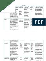actividades para forma, contenido y uso del lenguaje