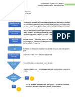 Diagrama de Flujo Gp