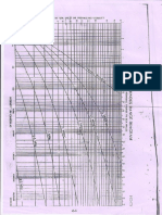 Dev & Luminos Range Curve(2)