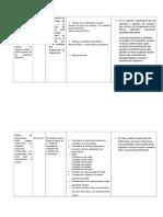 Plan de Cuidado de Enfermeria en Bartonelosis