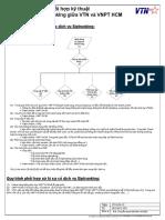QuyTrinhPhoiHop-VTN-VNPTHCM-Siptrunking (1).pdf