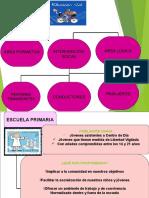 Proyecto Educacion Vial