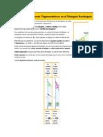 Razones o relaciones Trigonométricas en el Triángulo Rectángulo.docx