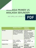 Akalasia Primer vs Akalasia Sekunder