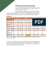 Método Cualitativo de Evaluación Por Puntos