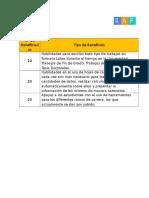 Factores de Riesgo 2