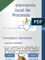Modelamiento de Procesos