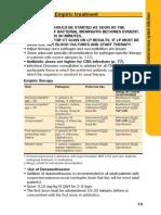Tratamiento Meningitis, Meningoencefalitis y Encefalitis (Johns Hopkins 2016)