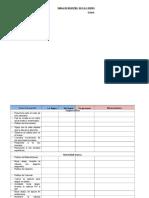 Tabla  de Evaluación de 0 a 3 meses.docx