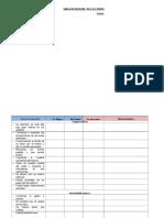 Tabla  de Evaluación de 6 a 9 meses.docx