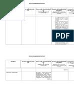 Recursos Administrativos7.Doc