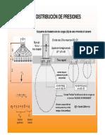 5 Distribución de Presiones Suelos2-2015 [Modo de Compatibilidad]