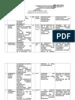 218020530-Observaciones-y-Herramientas-3er-Bimestre-123.docx