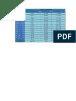 Datos-Informe-3 (1)