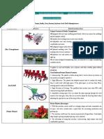 Product Brochure of Amisy Farming Machinery