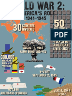 ww2 infographic