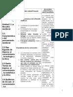 Introducci-n a la Filosof-a ORDENADOR CONCEPTUAL M2.docx