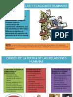 01 TEORIA DE LAS RELACIONES HUMANAS.pptx
