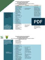 tabla diferencia de heramientas