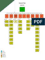 Estrutura Da ICP-Brasil - Site